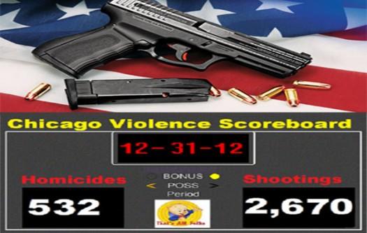 Murders-In-Chicago-Show-Gun-Bans-Dont-Work