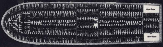 Slave Ship Overview