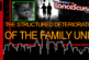 The Structured Deterioration Of The Family Unit! - The LanceScurv Show